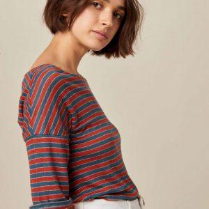 Sudaderas & Camisetas
